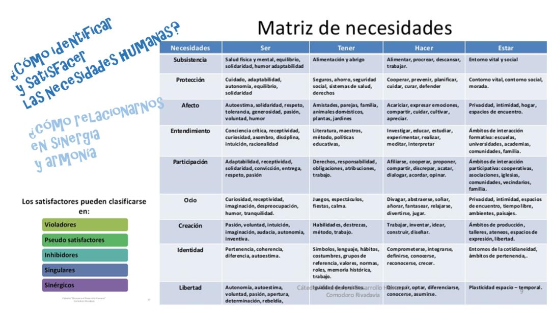 matriz.max